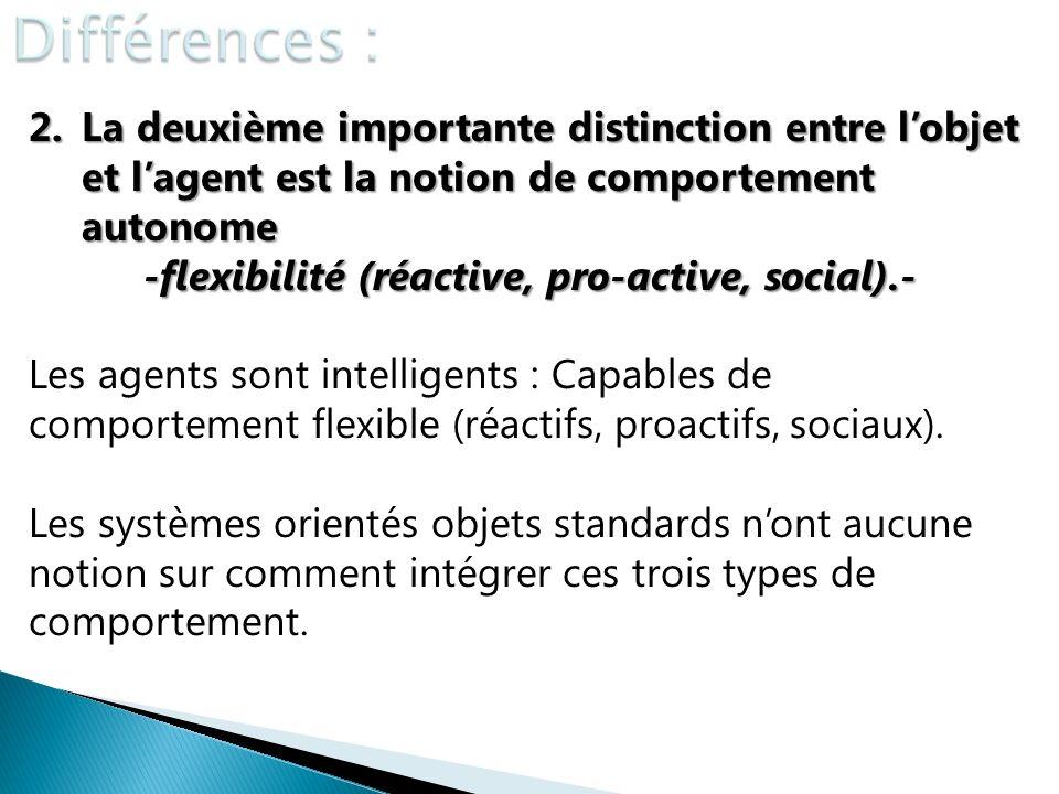 -flexibilité (réactive, pro-active, social).-