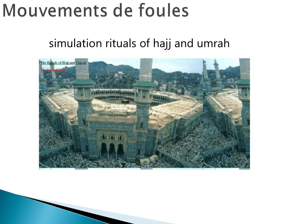 Mouvements de foules simulation rituals of hajj and umrah