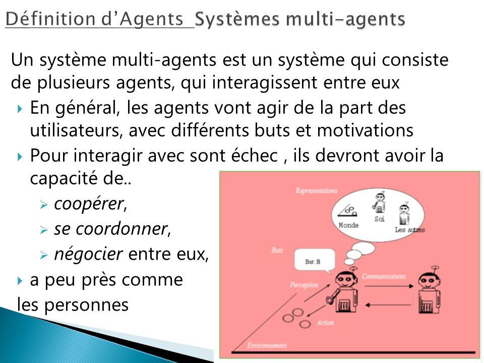 Définition d'Agents Systèmes multi-agents