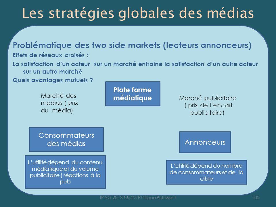 Les stratégies globales des médias