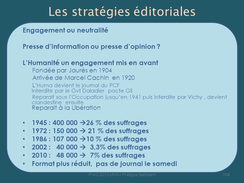 Les stratégies éditoriales