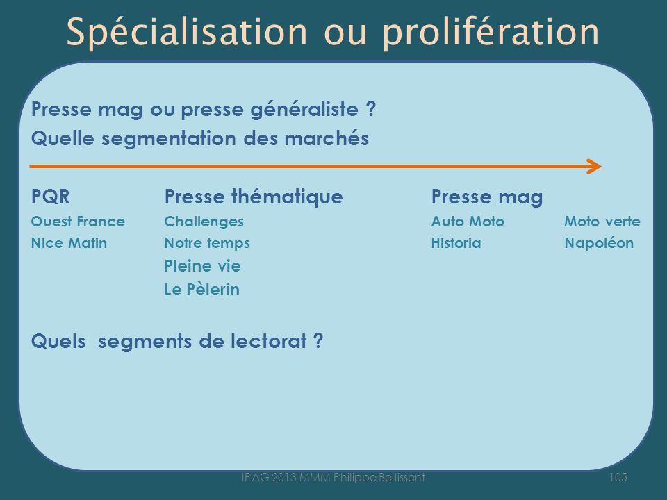 Spécialisation ou prolifération