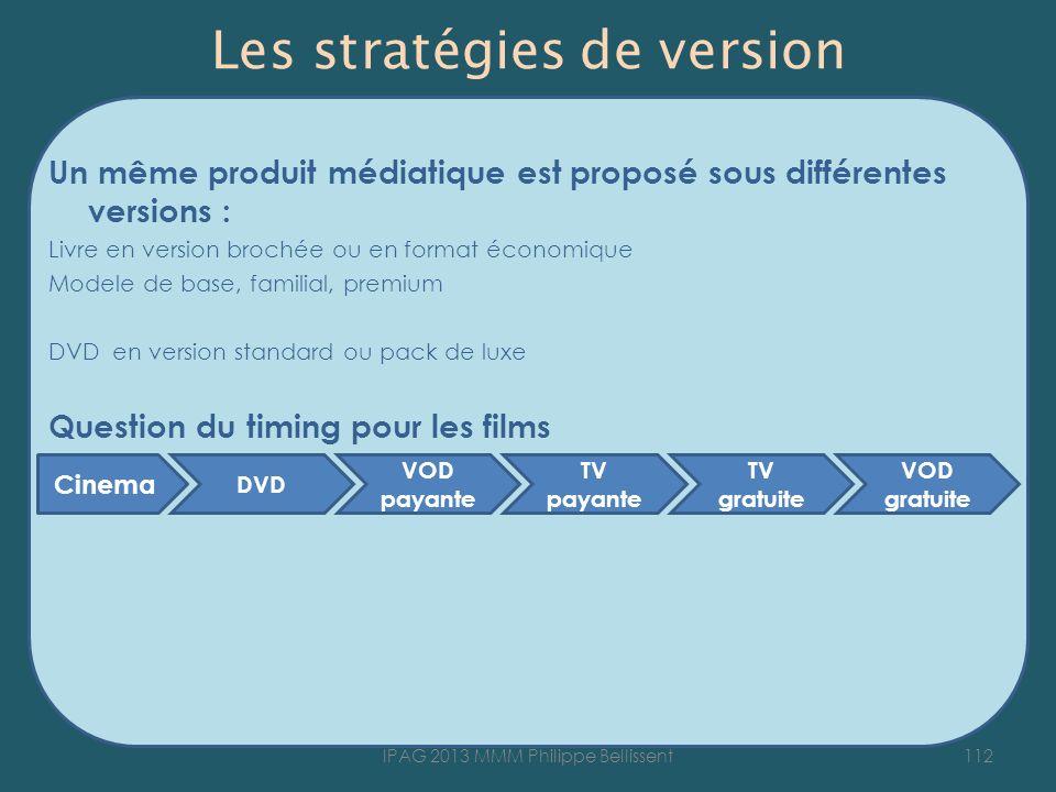 Les stratégies de version