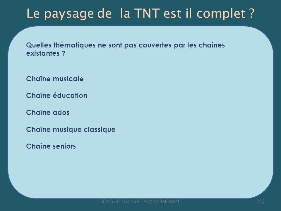 Le paysage de la TNT est il complet
