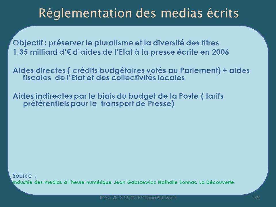 Réglementation des medias écrits