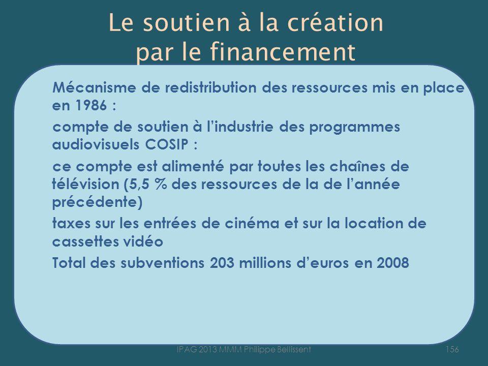 Le soutien à la création par le financement