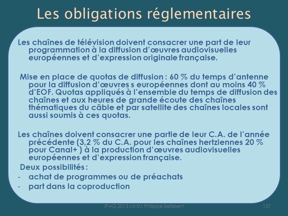 Les obligations réglementaires