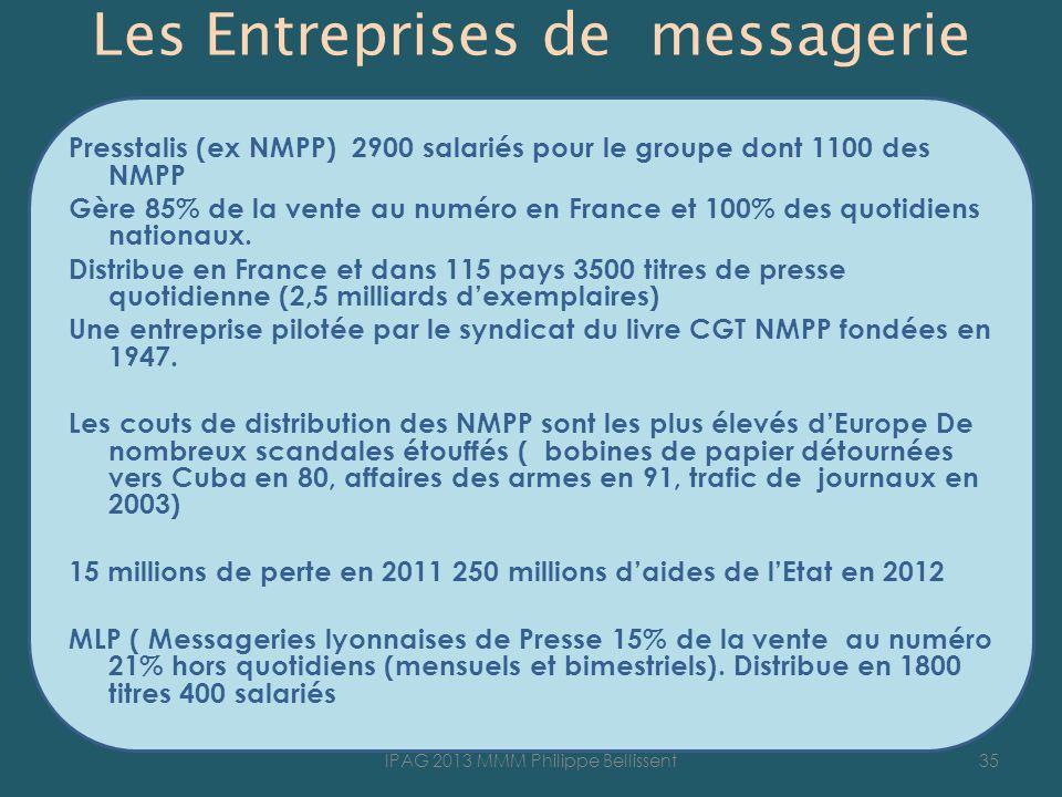 Les Entreprises de messagerie