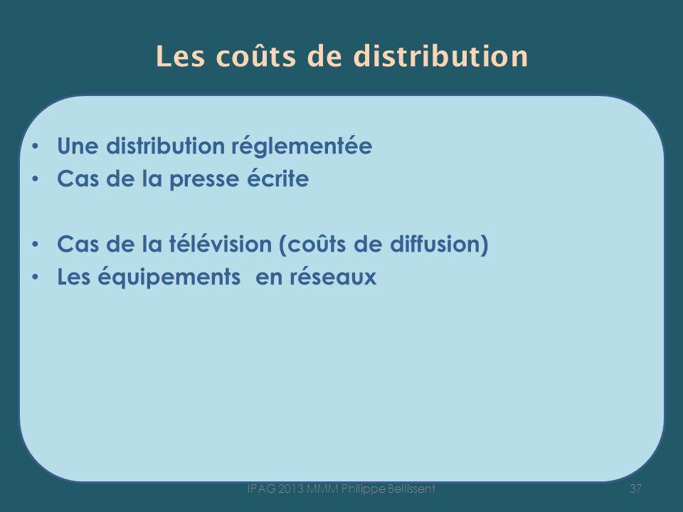 Les coûts de distribution
