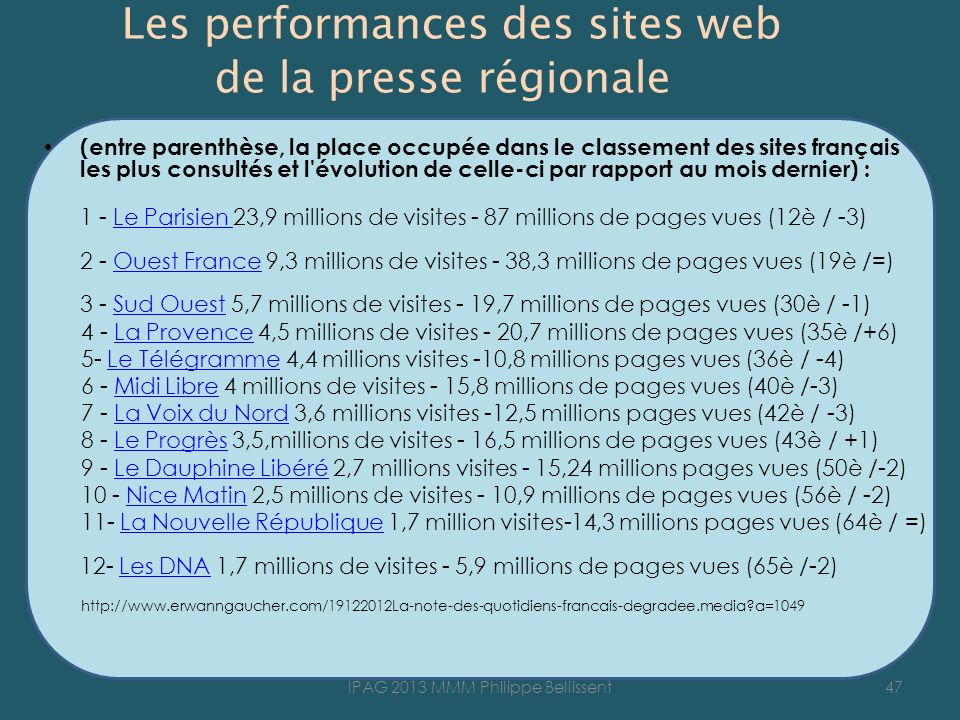 Les performances des sites web de la presse régionale