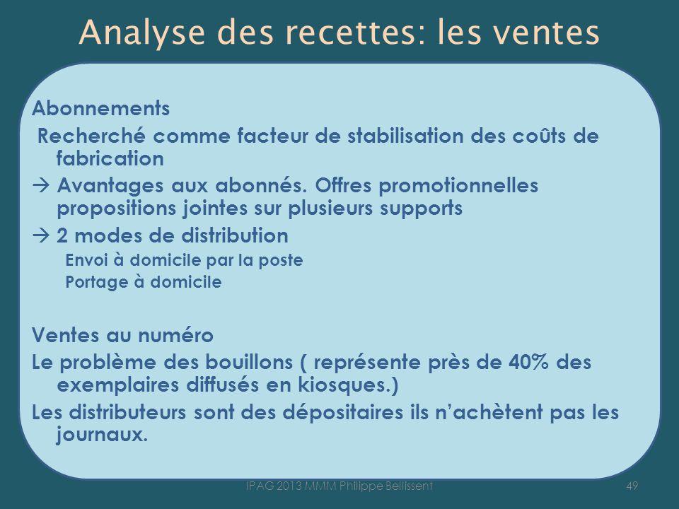 Analyse des recettes: les ventes