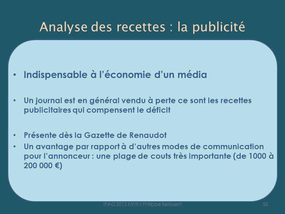 Analyse des recettes : la publicité