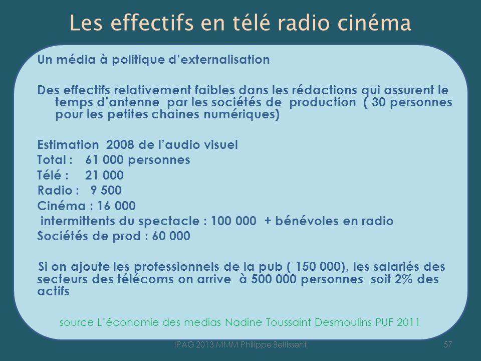 Les effectifs en télé radio cinéma