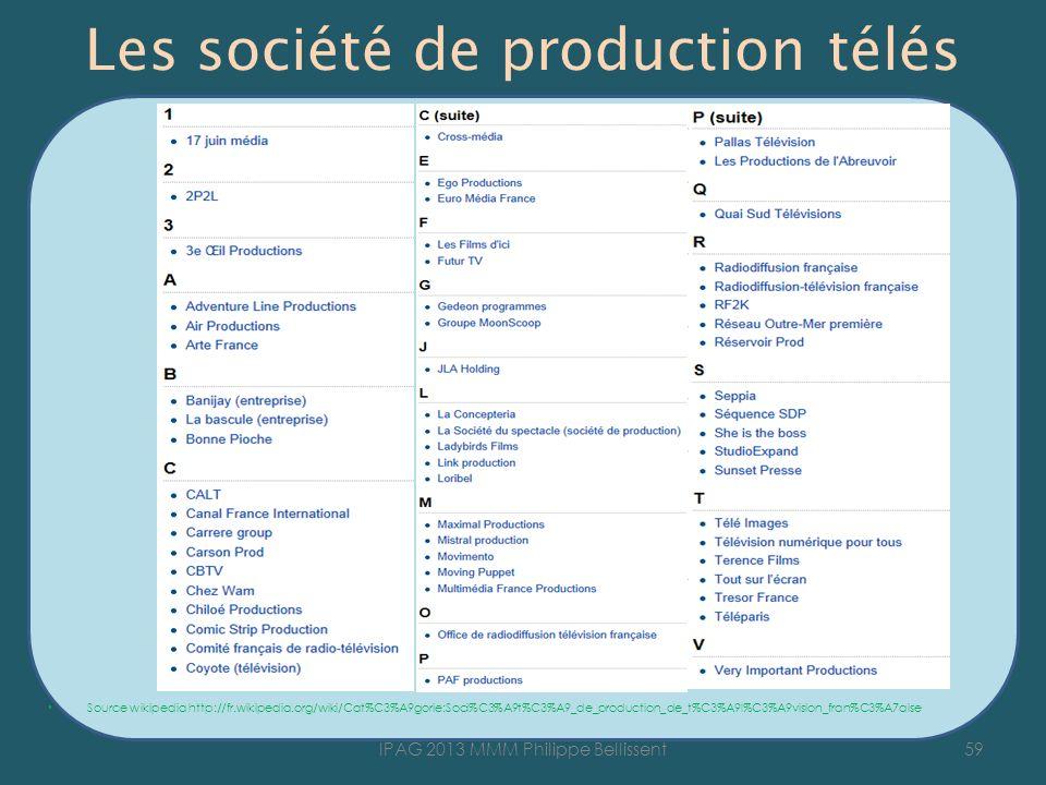 Les société de production télés