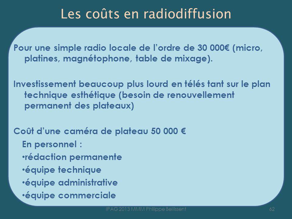 Les coûts en radiodiffusion