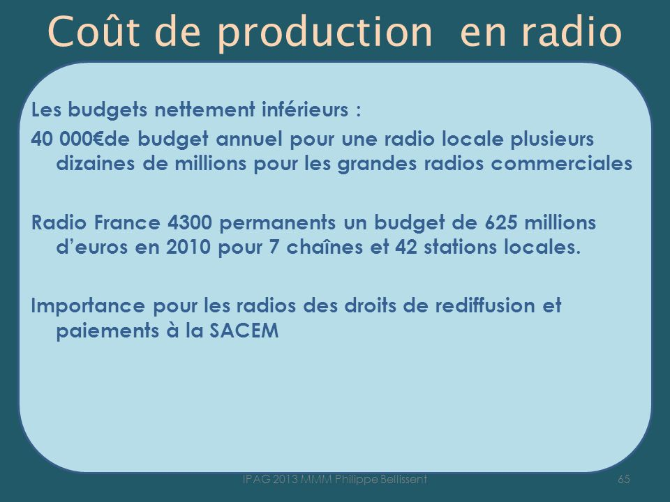 Coût de production en radio