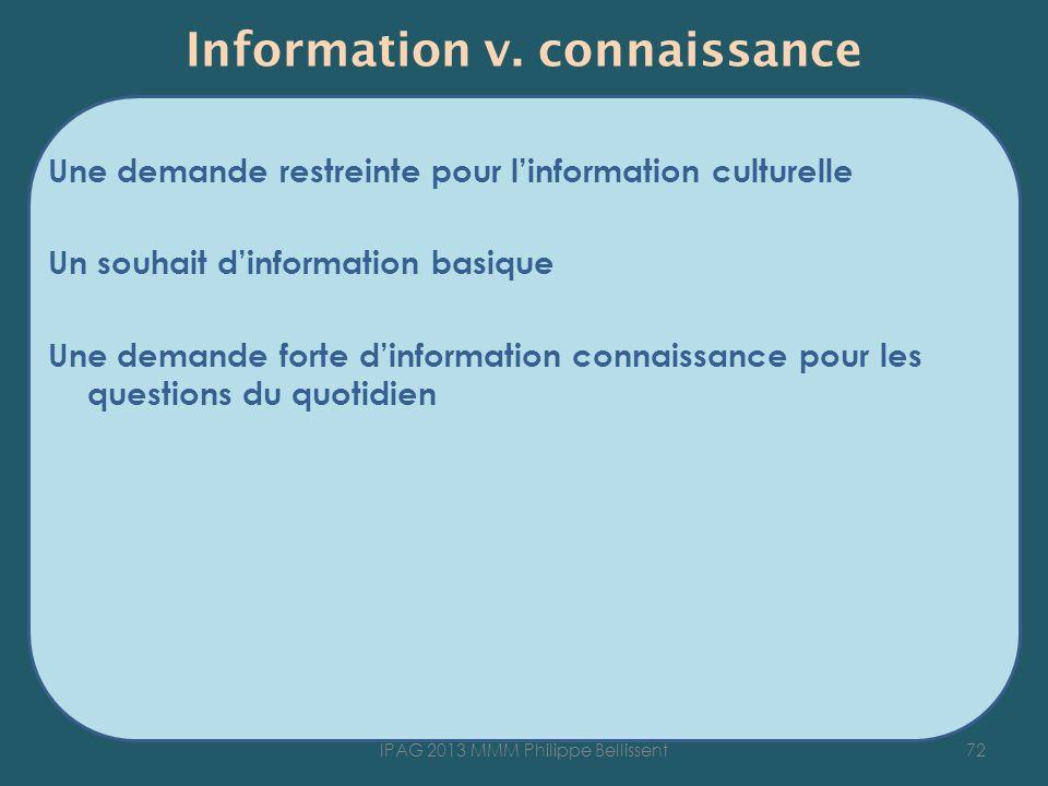 Information v. connaissance
