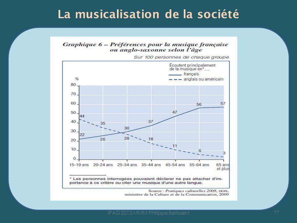 La musicalisation de la société