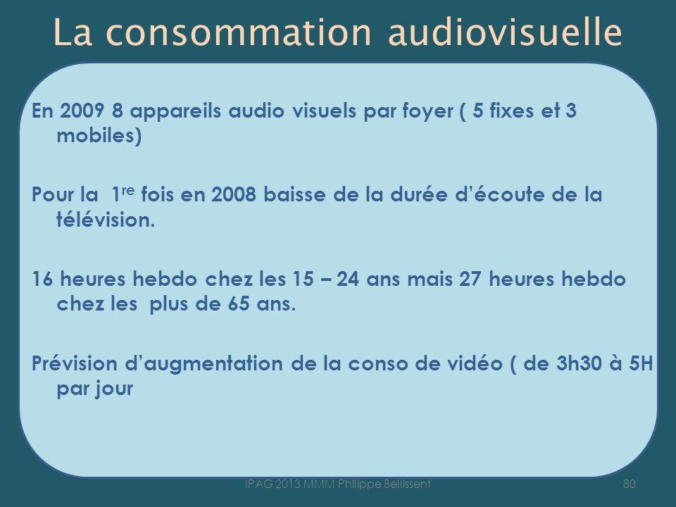 La consommation audiovisuelle
