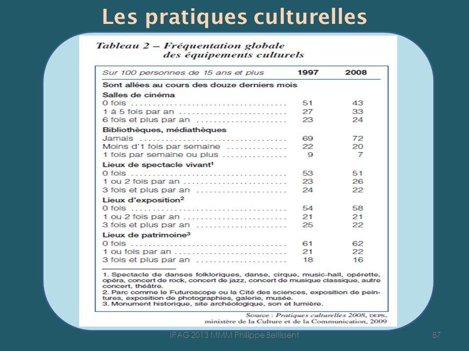 Les pratiques culturelles