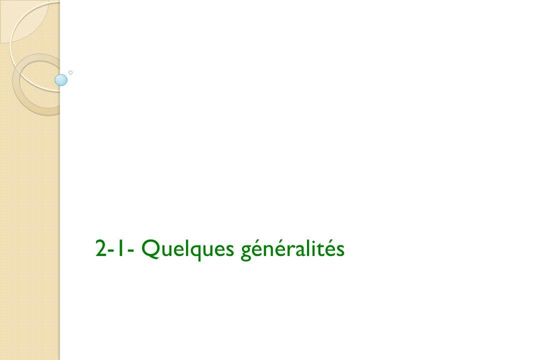 2-1- Quelques généralités