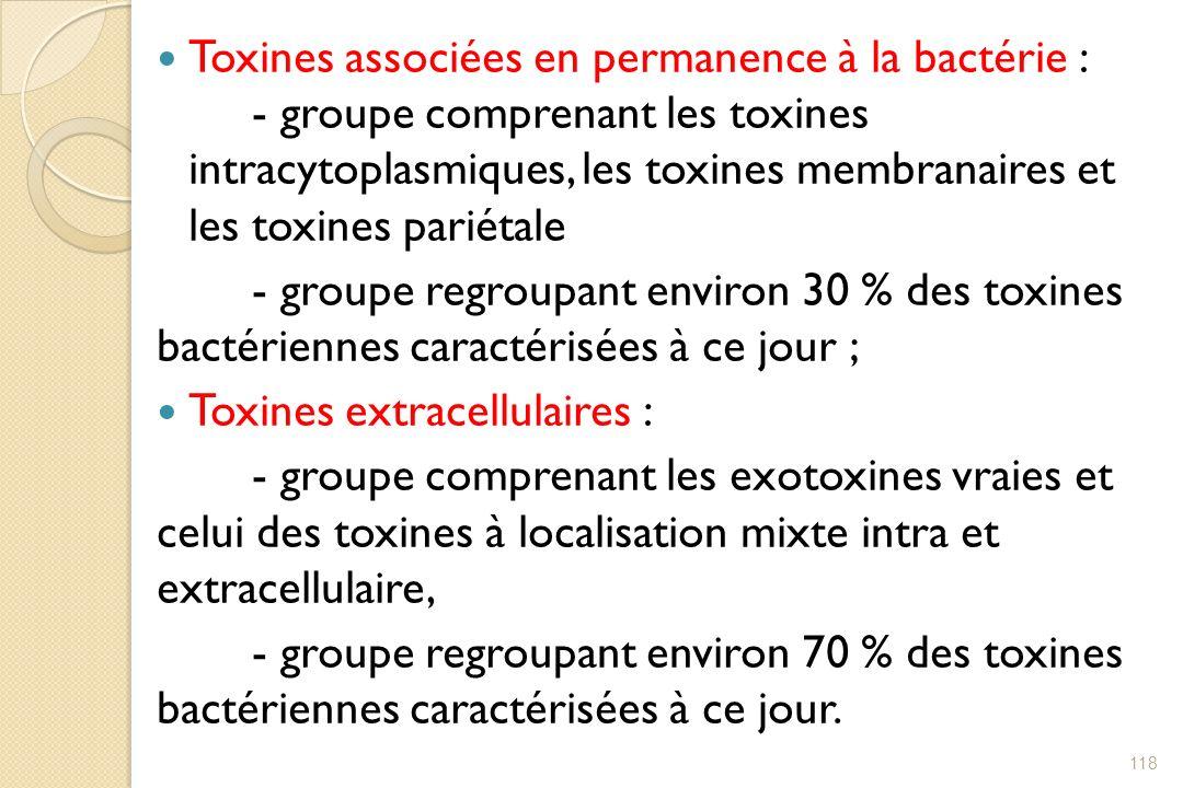 Toxines associées en permanence à la bactérie :