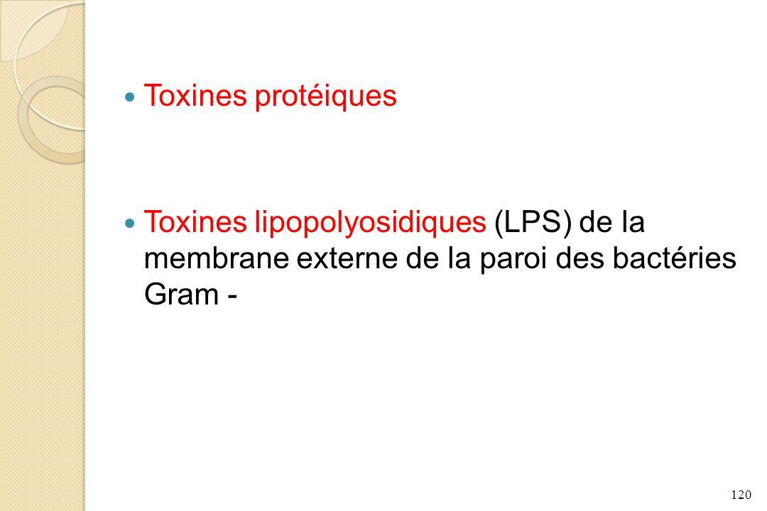 Toxines protéiquesToxines lipopolyosidiques (LPS) de la membrane externe de la paroi des bactéries Gram -