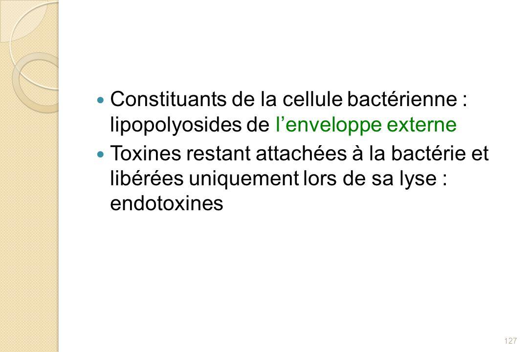 Constituants de la cellule bactérienne : lipopolyosides de l'enveloppe externe