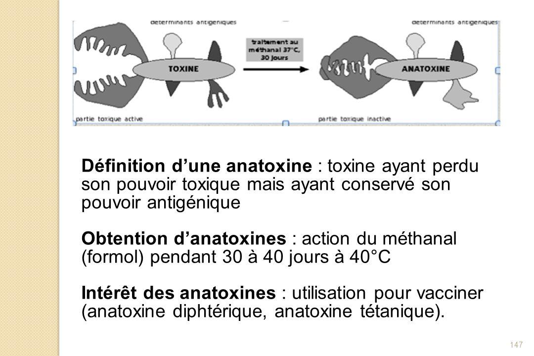 Définition d'une anatoxine : toxine ayant perdu son pouvoir toxique mais ayant conservé son pouvoir antigénique