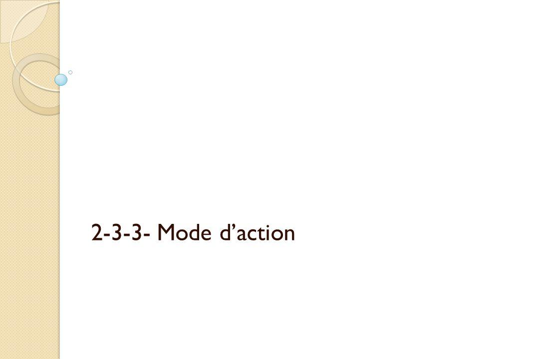 2-3-3- Mode d'action