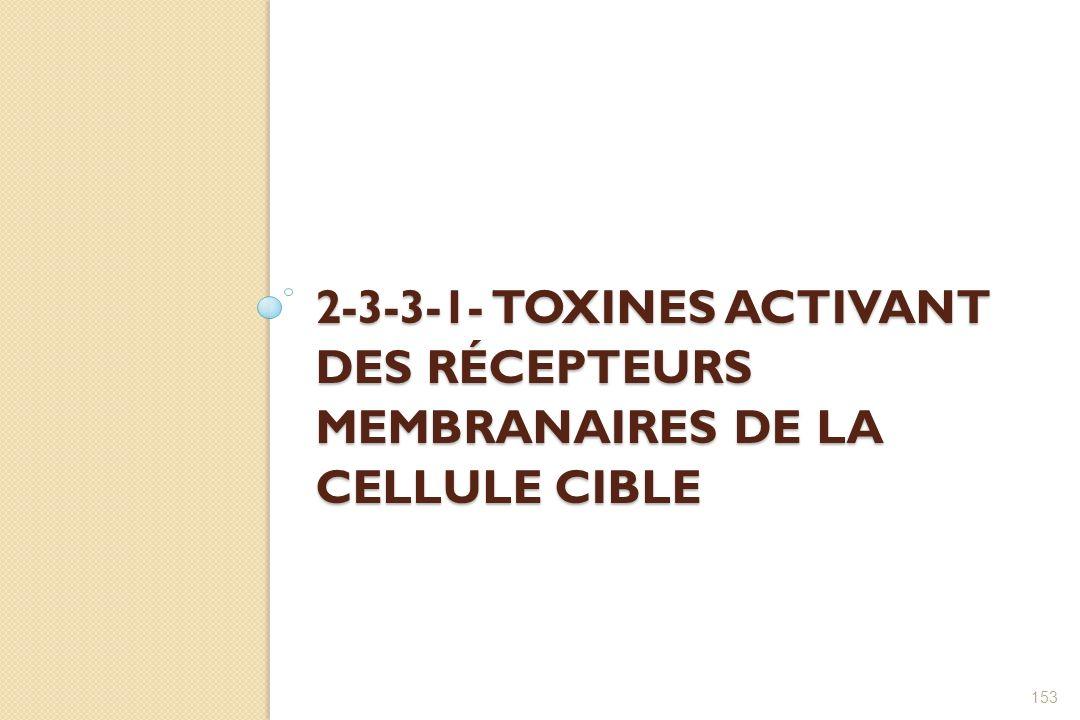 2-3-3-1- Toxines activant des récepteurs membranaires de la cellule cible