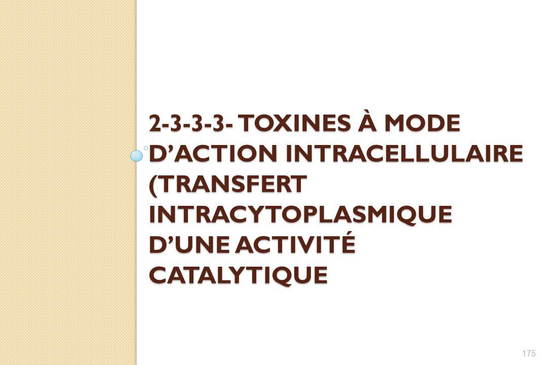 2-3-3-3- Toxines à mode d'action intracellulaire (Transfert intracytoplasmique d'une activité catalytique