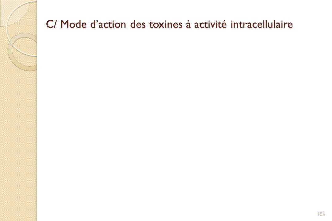 C/ Mode d'action des toxines à activité intracellulaire