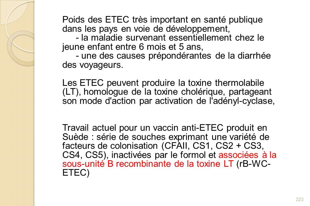 Poids des ETEC très important en santé publique dans les pays en voie de développement,