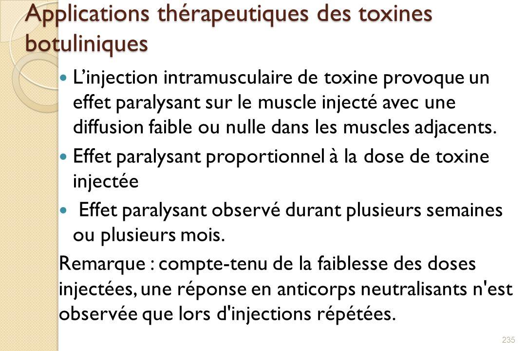 Applications thérapeutiques des toxines botuliniques