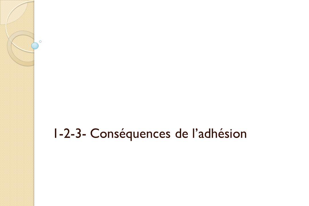 1-2-3- Conséquences de l'adhésion