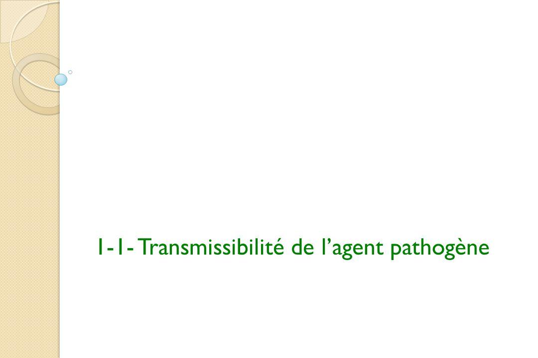 1-1- Transmissibilité de l'agent pathogène