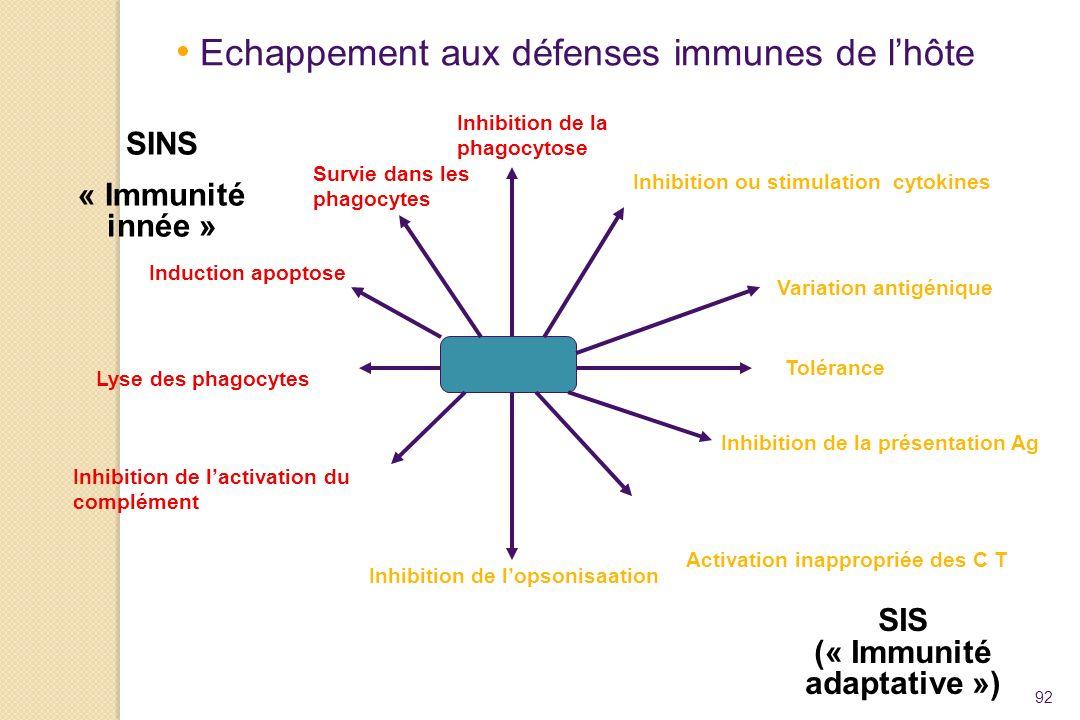 SIS (« Immunité adaptative »)
