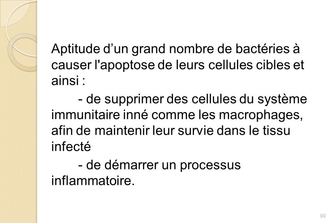 Aptitude d'un grand nombre de bactéries à causer l apoptose de leurs cellules cibles et ainsi : - de supprimer des cellules du système immunitaire inné comme les macrophages, afin de maintenir leur survie dans le tissu infecté - de démarrer un processus inflammatoire.