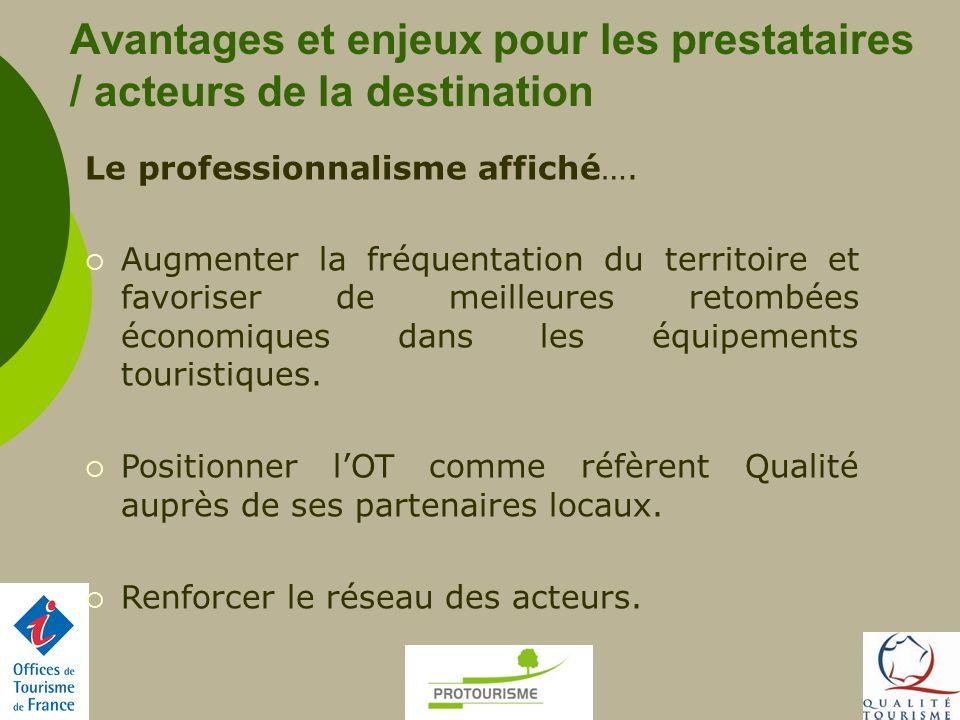 Avantages et enjeux pour les prestataires / acteurs de la destination