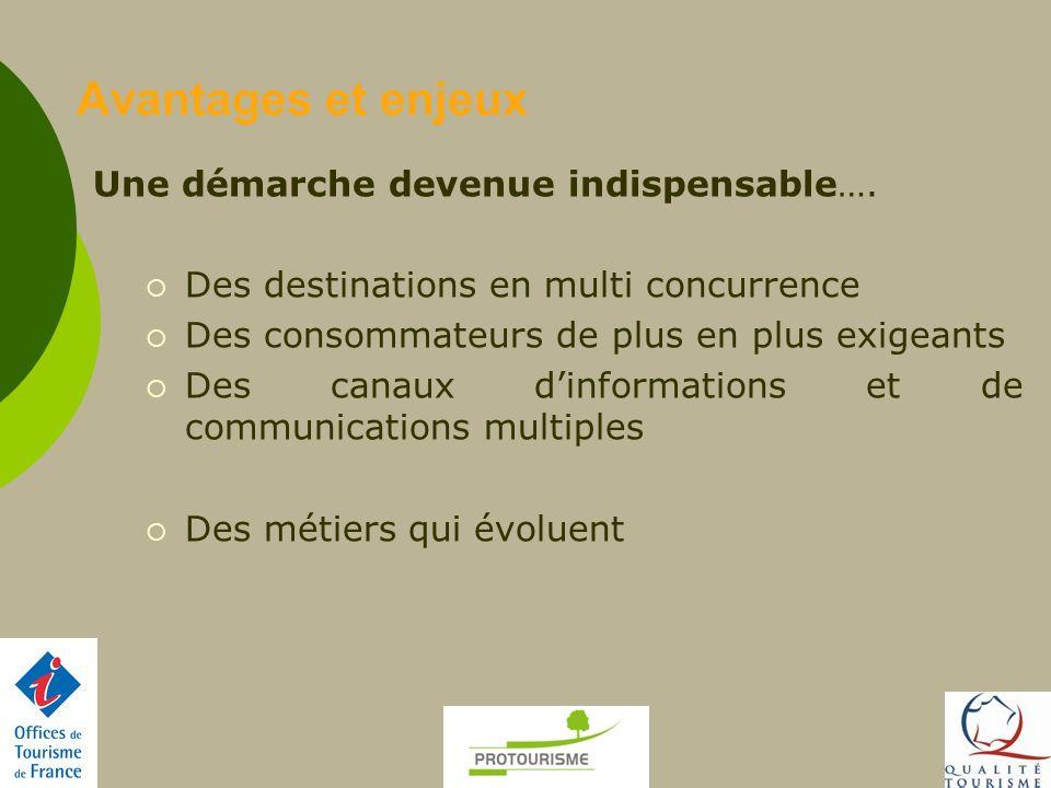 Avantages et enjeux Une démarche devenue indispensable….