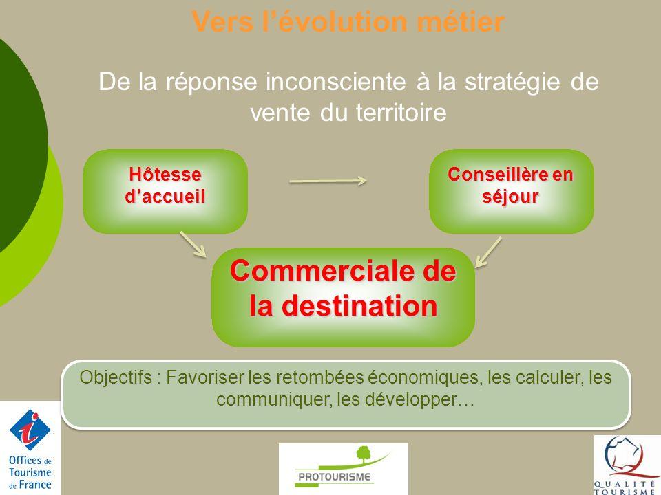 Vers l'évolution métier Commerciale de la destination