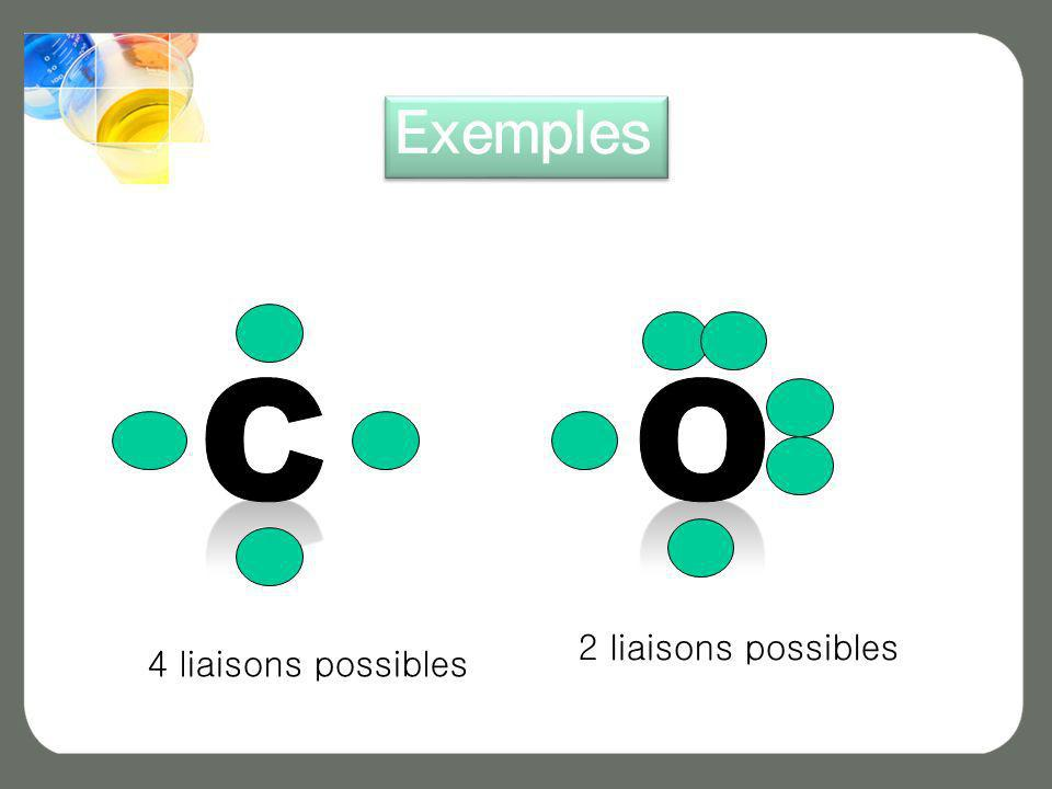 Exemples C O 2 liaisons possibles 4 liaisons possibles