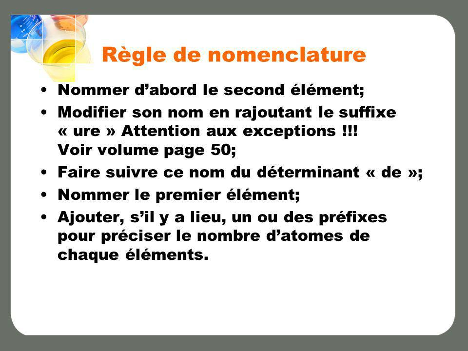Règle de nomenclature Nommer d'abord le second élément;