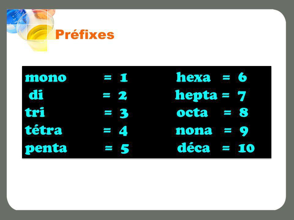 mono = 1 hexa = 6 di = 2 hepta = 7 tri = 3 octa = 8 tétra = 4 nona = 9