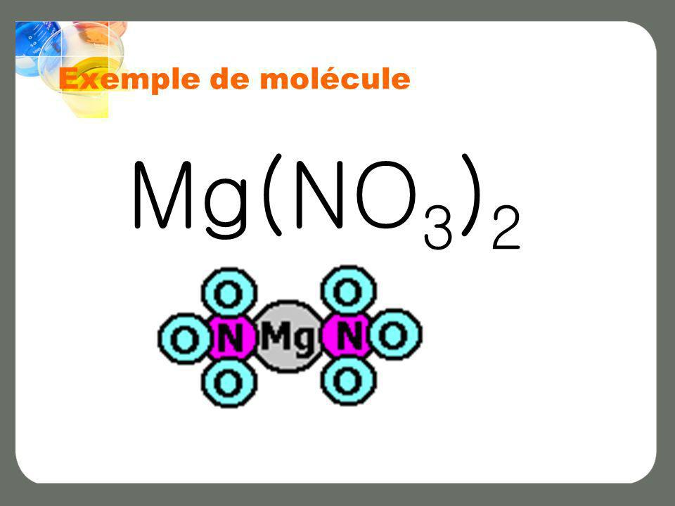 Exemple de molécule Mg(NO3)2