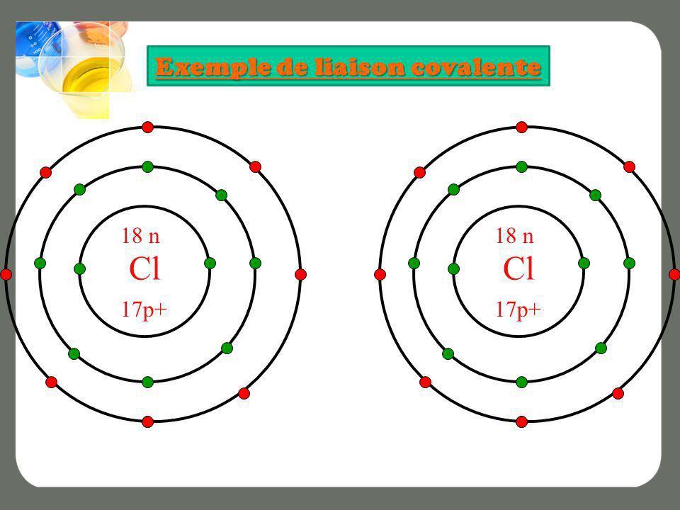 Exemple de liaison covalente