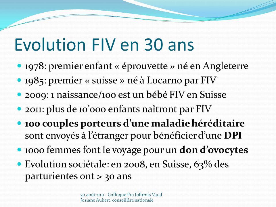 Evolution FIV en 30 ans 1978: premier enfant « éprouvette » né en Angleterre. 1985: premier « suisse » né à Locarno par FIV.