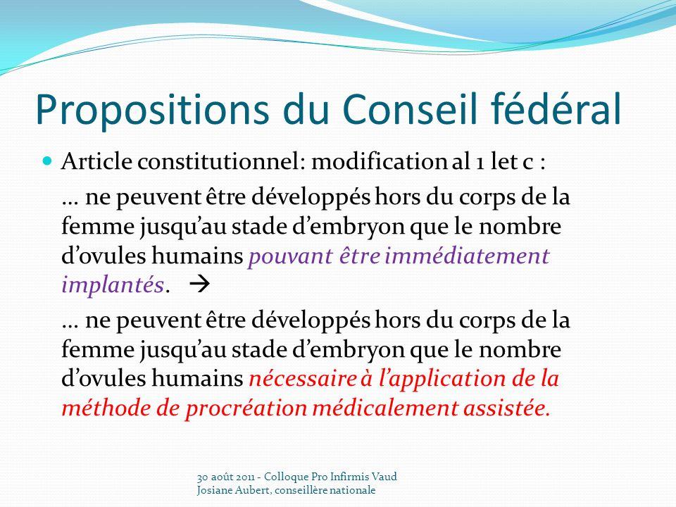 Propositions du Conseil fédéral