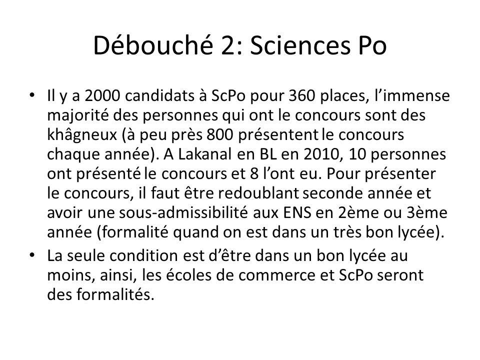 Débouché 2: Sciences Po